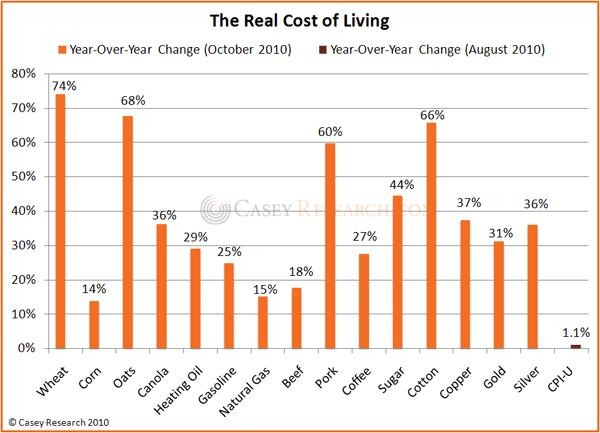 https://www.thesilvermountain.nl/images/real-cost-of-living.jpg
