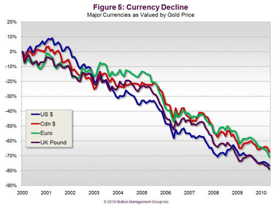 https://www.thesilvermountain.nl/img/currency-decline.jpg